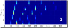 Spectrum_3a_Peavey_C5_FL